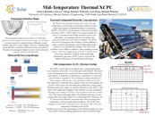 Mid-Temperature Thermal XCPC