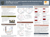 The Effect of Co, Ni, and Cr Impurities on the Properties of Iron Pyrite Single Crystals